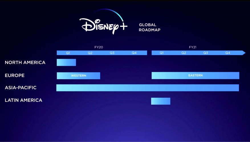 Disney+ Mundial Roadmap - Origen Disney