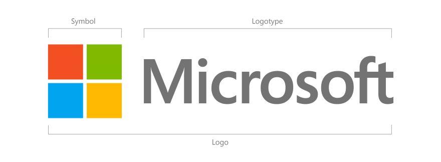 Logo Microsoft - Origen Microsoft