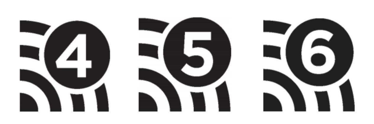 wifi_numbers
