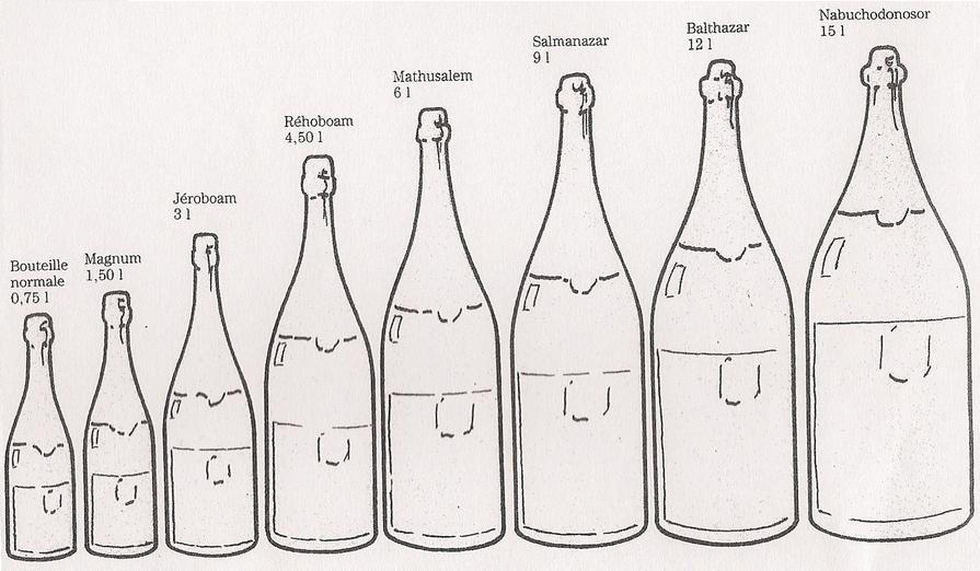 Champagne sizes - Origen Gastronomista