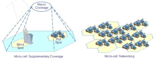 Dual Layer según ZTE - Origen ZTE