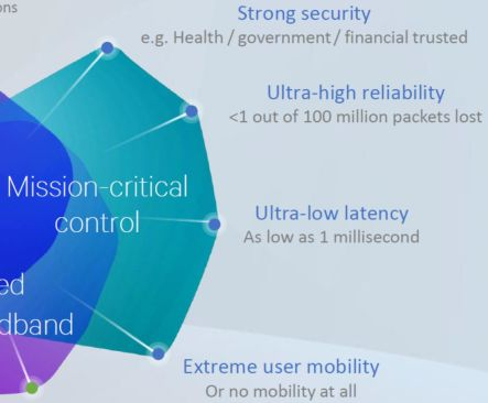Extracto Trebol Qualcomm - Mission Critical