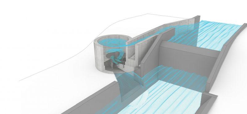 Energías renovables - Concepto de turbina hídrica electrógena - Origen Turbulent Hydro