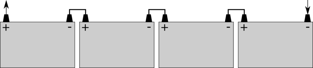 Banco de batería 48 voltios - Diagrama por TMN