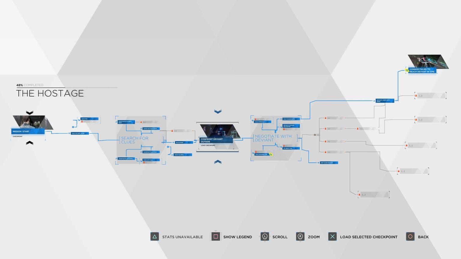 Diagrama de un capítulo de Detroit Become Human - Origen Sony