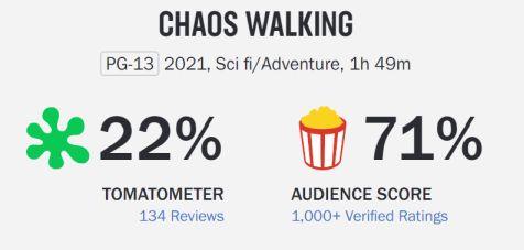 Captura de pantalla Rotten Tomatoes sobre Chaos Walking
