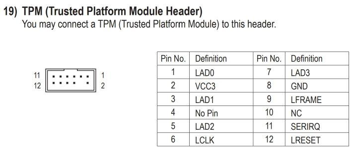 Conector TPM Gigabyte - Origen Manual GIGABYTE