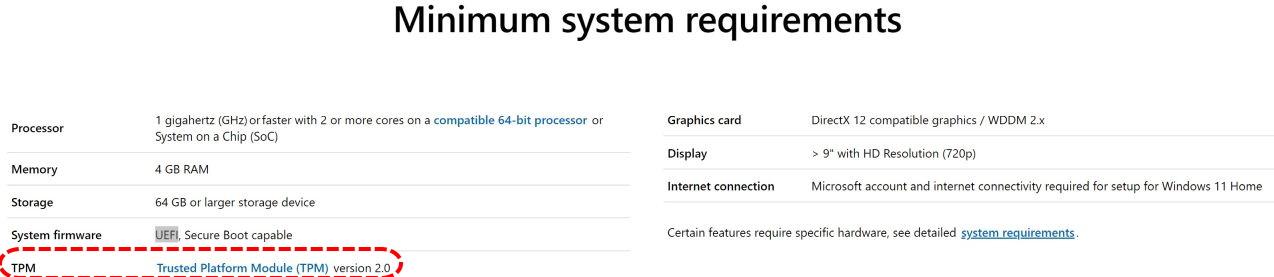 Requisitos Windows 11 - Captura de pantalla en pagina Microsoft resaltada