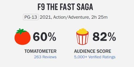 F9 según Rotten Tomatoes - Captura de pantalla